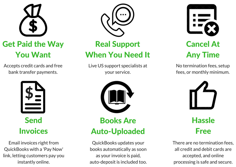 quickbooks payments support
