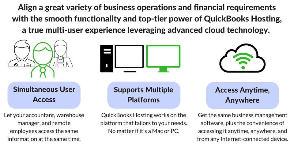 QuickBooks Enterprise Hosting | DL & Associates, LLC