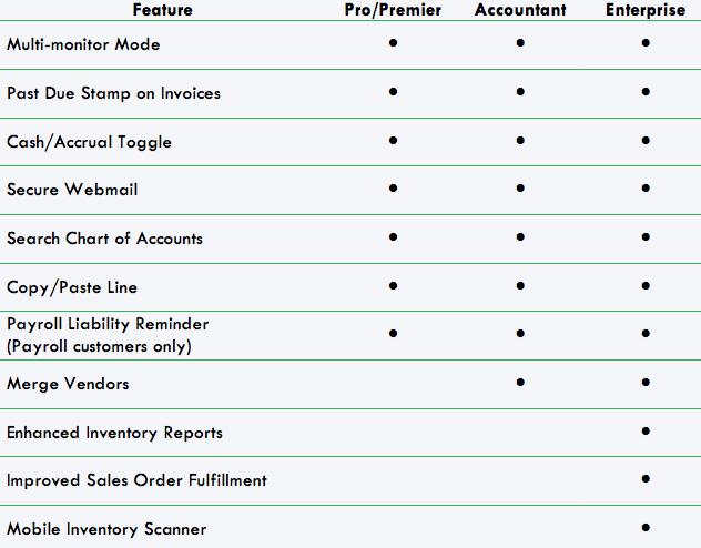 quickbooks pro new features