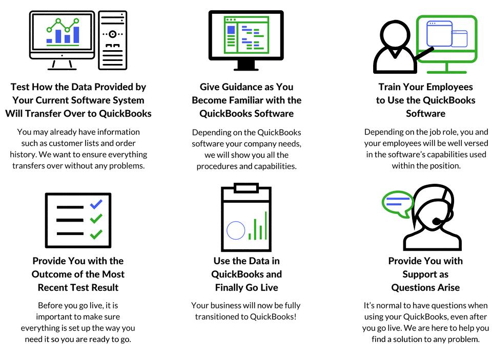 quickbooks implementation
