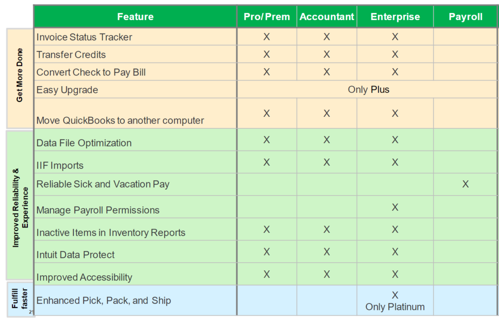 QuickBooks 2019 New Features